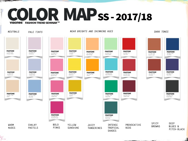 color-map